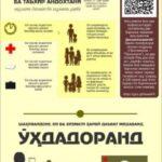 Инфографика о правах и обязанностях призывников (на тадж.)