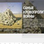 Интерактивная хроника самых кровопролитных войн