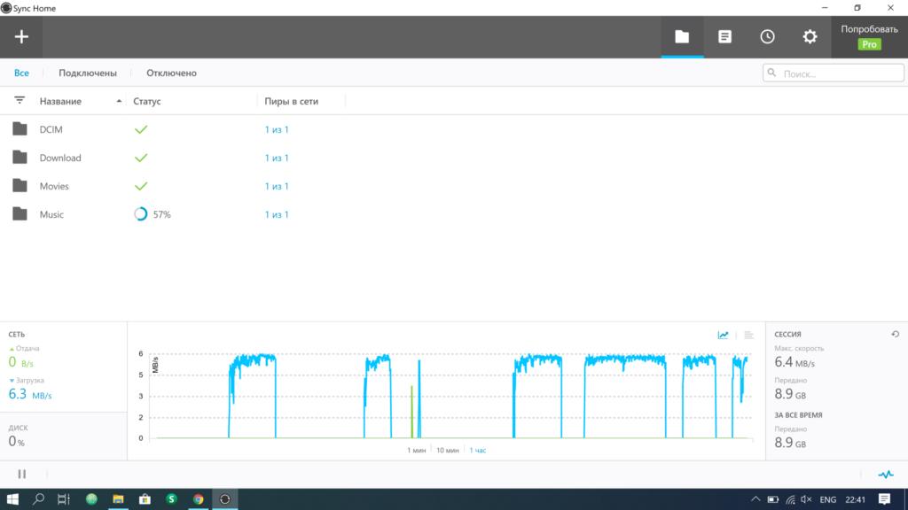График синхронизации файлов в программе Resilio Sync